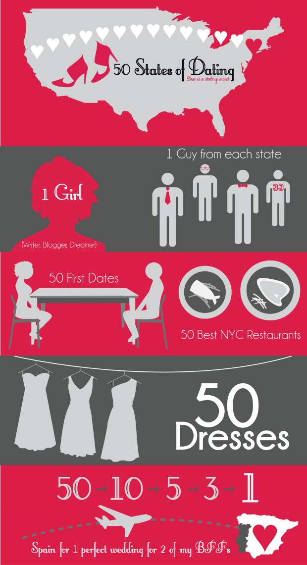 love-dating-infographic-50-states-of-dating